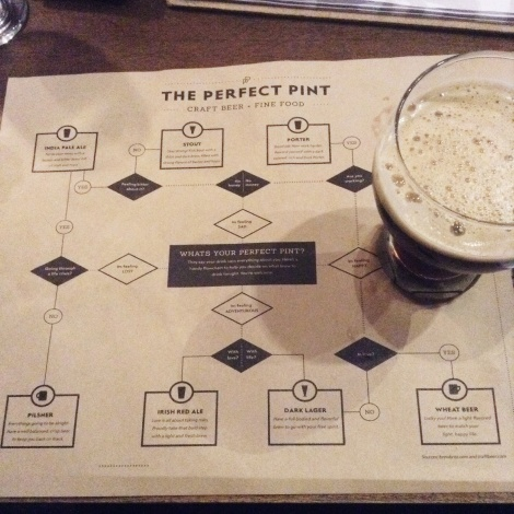 The Perfect Pint's guide for newbies